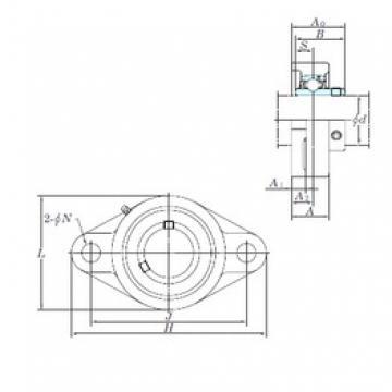 KOYO UCFL207-23 bearing units