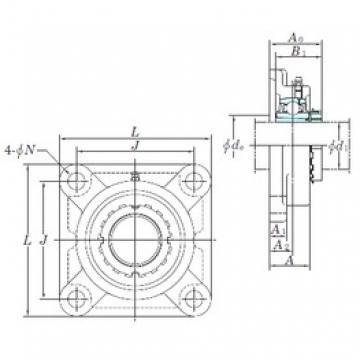 KOYO UKF207 bearing units