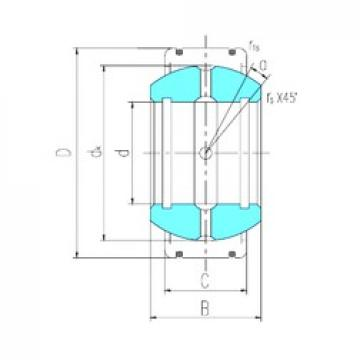 25 mm x 68 mm x 40 mm  LS GEK25XS-2RS plain bearings