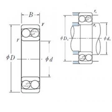 85 mm x 180 mm x 41 mm  NSK 1317 self aligning ball bearings