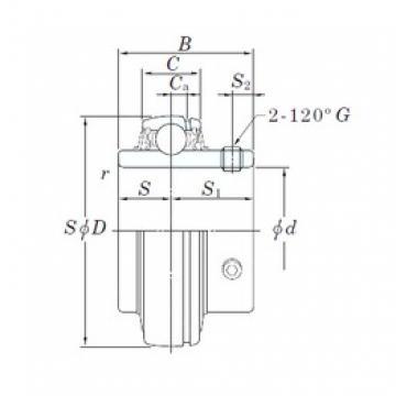 25 mm x 52 mm x 34,1 mm  KOYO UC205S6 deep groove ball bearings