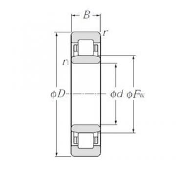 30 mm x 90 mm x 23 mm  NTN NU406 cylindrical roller bearings
