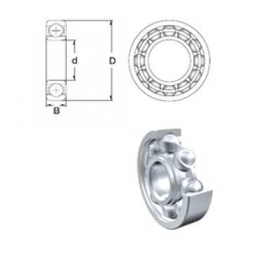 12,7 mm x 33,338 mm x 9,525 mm  ZEN RLS4-2Z deep groove ball bearings