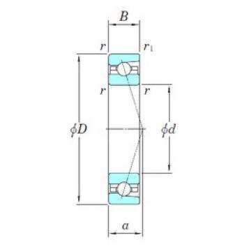40 mm x 62 mm x 12 mm  KOYO 3NCHAC908C angular contact ball bearings